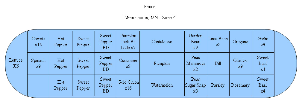 square foot gardening Garden Plan1